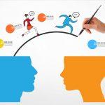 comunicare antreprenoriala, importanta comunicarii antreprenoriale, comunicare,